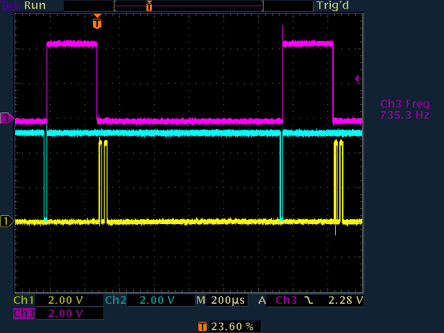 Bringing an analog voltage Arduino shield to life